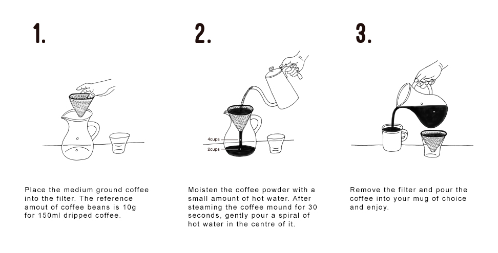 COFFEE_DIAGRAM_972.jpg