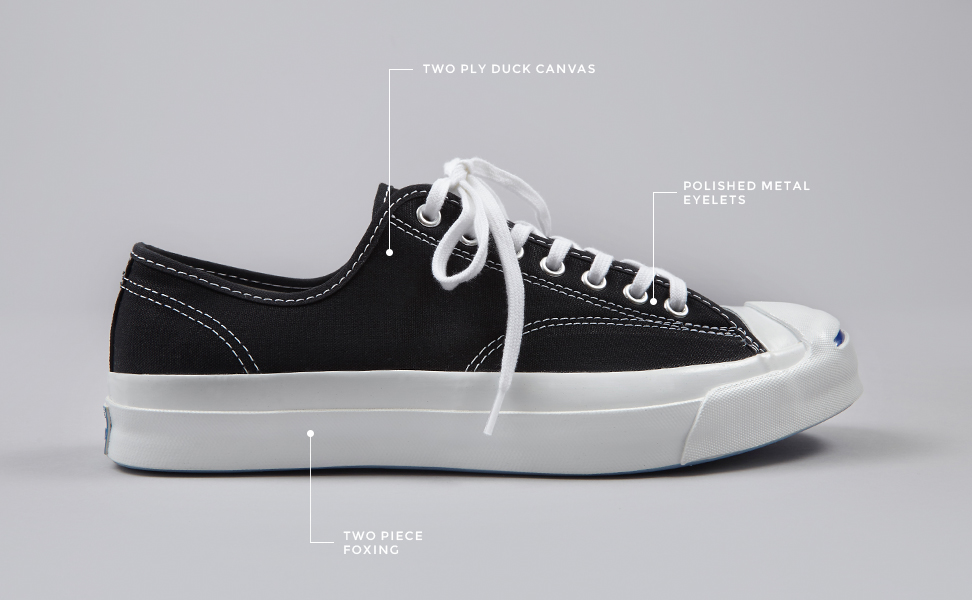 a8c3e5ad3506 Product Focus   Jack Purcell Signature